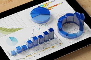 financial market data last 2 years